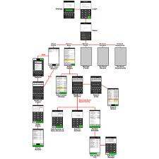 software gui design software gui design thayer demay