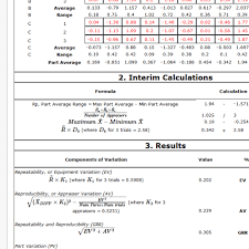 Gage R R Excel Template Gage R R Solutions