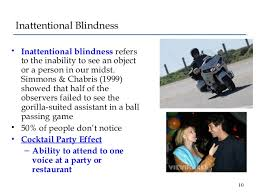 Inattentional Blindness Definition Ap Sensation Perception