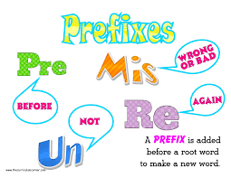 everything prefixes the curriculum corner 123