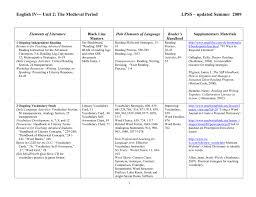 100 pdf unit 2 vocabulary answers level e vocabulary for