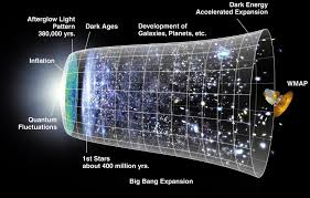 How Long Does It Take To Travel A Light Year The Limits Of How Far Humanity Can Go In The Universe