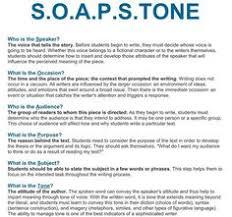 Soapstone Analysis Example Soapstone Graphic Organizer Graphic Organizers Pinterest