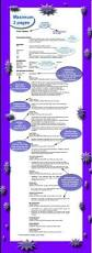 Best Resume Set Up by 12 Best Planet Infographics Images On Pinterest Infographics