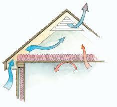 7 insulation tips to save money u0026 energy old house restoration