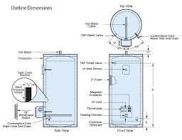 electric water heater for hazardous location model er hubbell