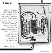 panel incoming wiring connectionscutler hammer panel diagram