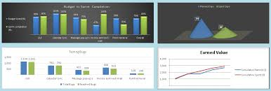 project status report template in excel agile project status report excel template free project