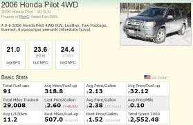 2012 honda pilot gas mileage honda pilot satisfied with the overall cost of ownership my