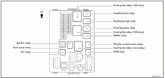nissan altima fuse box diagram 2006 wiring diagram schemes