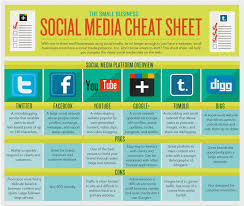 web stats wednesday the small business social media cheat sheet