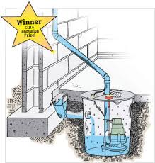 Basement Waterproofing Methods by Wet Basement Waterproofing Port Orchard Bremerton Olympia