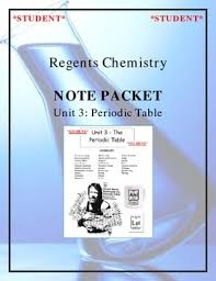 periodic table packet 1 answers ngss regents chemistry note packet unit 3 periodic table tpt