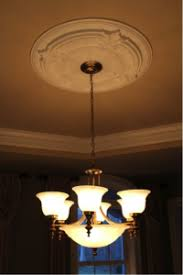 Types Of Chandelier Chandelier Installation Electrical Services Northern Va