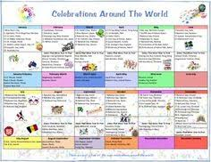 celebrations traditions around the world graphic organizers