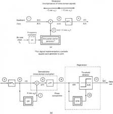 bpsk block diagram u2013 readingrat net