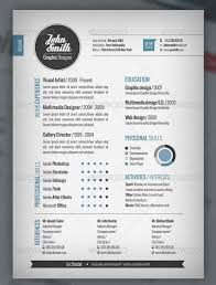 Resume Examples Top 10 Download by Top 10 Resume Examples 71 Top 10 Resume Examples Getjob Csat Co