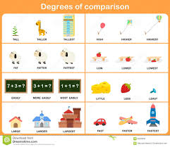 degrees of comparison adjective worksheet for education stock