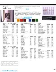 porsche signal green paint code porsche 914 parts catalog by jason humphrey issuu