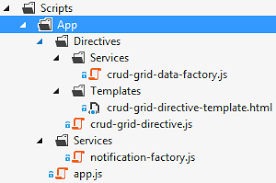 angularjs crud grid v3 now a directive and multiple grids per