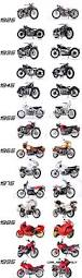 top 25 best bike bmw ideas on pinterest bmw motorbikes cafe