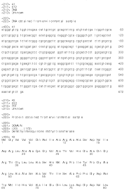 Physics Reference Table by Patent Ep2388316a2 Aldolases Nucleic Acids Encoding Them And