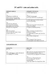 english exercises state verbs and action verbs