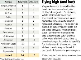 united airlines baggage sizes united airlines says 2012 airline quality rating doesn u0027t tell the
