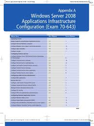 windows server 2008 applications infrastructure configuration