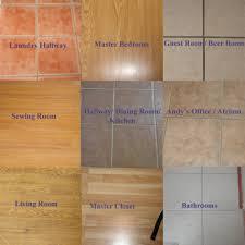tile cool types of tile floors home design popular best to types