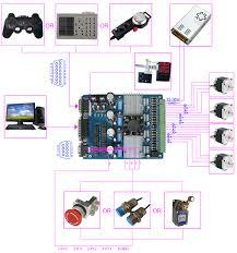 4 axis tb6560 cnc stepper motor driver board controller reprapwiki