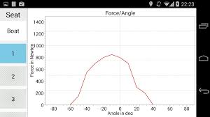 designing a measurement system for rowing force and power on the