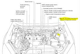 nissan sentra crankshaft position sensor nissan x trail 2 5 2010 auto images and specification