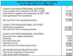 statement of cash flows template cash flow statement template for