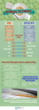 ideas about Academic Writing on Pinterest   Research Paper     Pinterest