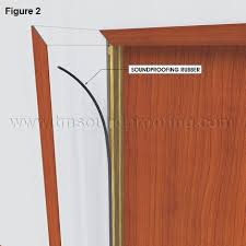 How To Soundproof Your Bedroom Door How To Soundproof A Door Detailed Instructions Trademark