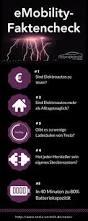 G Stige Einbauk Hen Die Besten 25 Aufladen Ideen Auf Pinterest Ladestationen