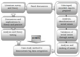 sustainability free full text mitigating supply chain risk via