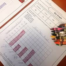 324 best graphing activities images on pinterest graphing