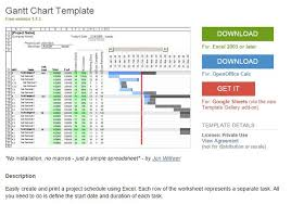Excel Gantt Chart Template 2013 Excel Dashboard Template The Department Store Excel Dashboard Is