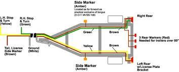 bailey caravan electrics wiring diagram versa wiring diagram
