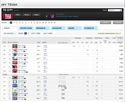 Fantasy Football Bench Players Nfl Fantasy Help Roster Options