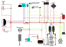 cb wiring diagrams wiring diagram simonand