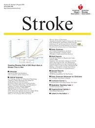 smoking and risk for subarachnoid hemorrhage stroke