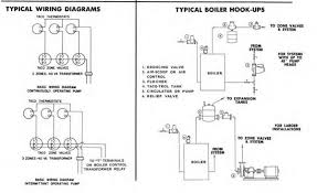 honeywell heat only thermostat wiring diagram periodic tables