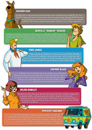 scooby doo thanksgiving scooby doo characters past shows scooby doo live musical