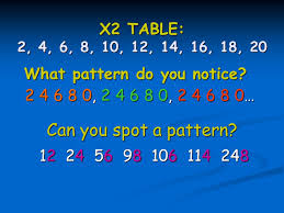 what does pattern mean what does multiple mean x2 table 2 4 6 8 10 12 14 16 18