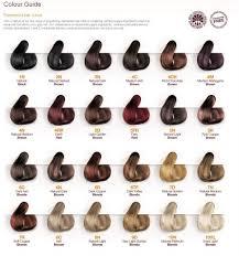 redken chromatics hair color reviews om hair