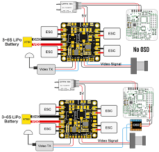 camera diagram www jebas us r work find a guide with wiring images