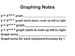 15 10 graphing polynomial functions obj to sketch the graph of